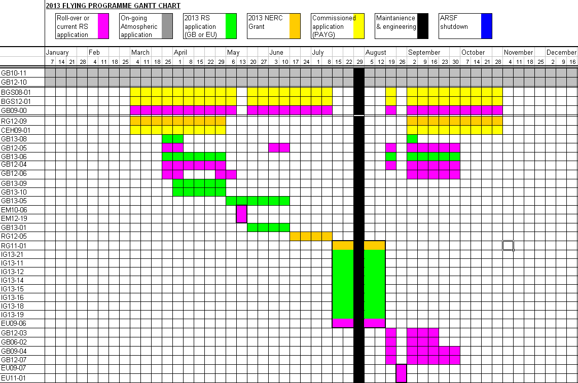 Gantt chart access image collections free any chart examples statuscollection trac gantt chart gantt2014 nvjuhfo image collections nvjuhfo Gallery